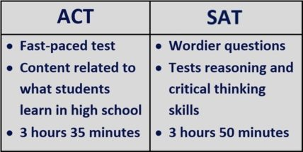 Mock Test Dates - Educational Connections